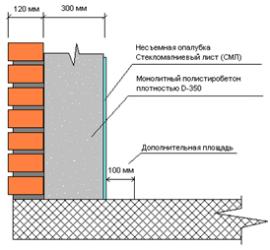 Полистиролбетон стена монолит